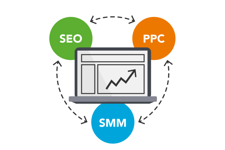 SEO PPC Social Media Graphic